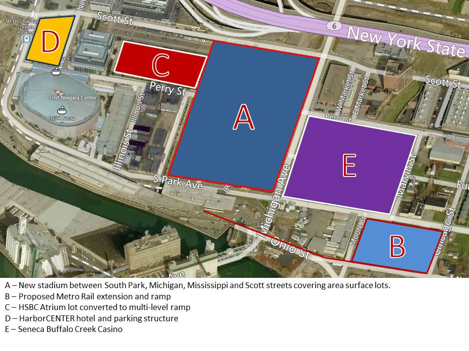 Floating ideas on a future site for the Bills stadium – Two in the Box