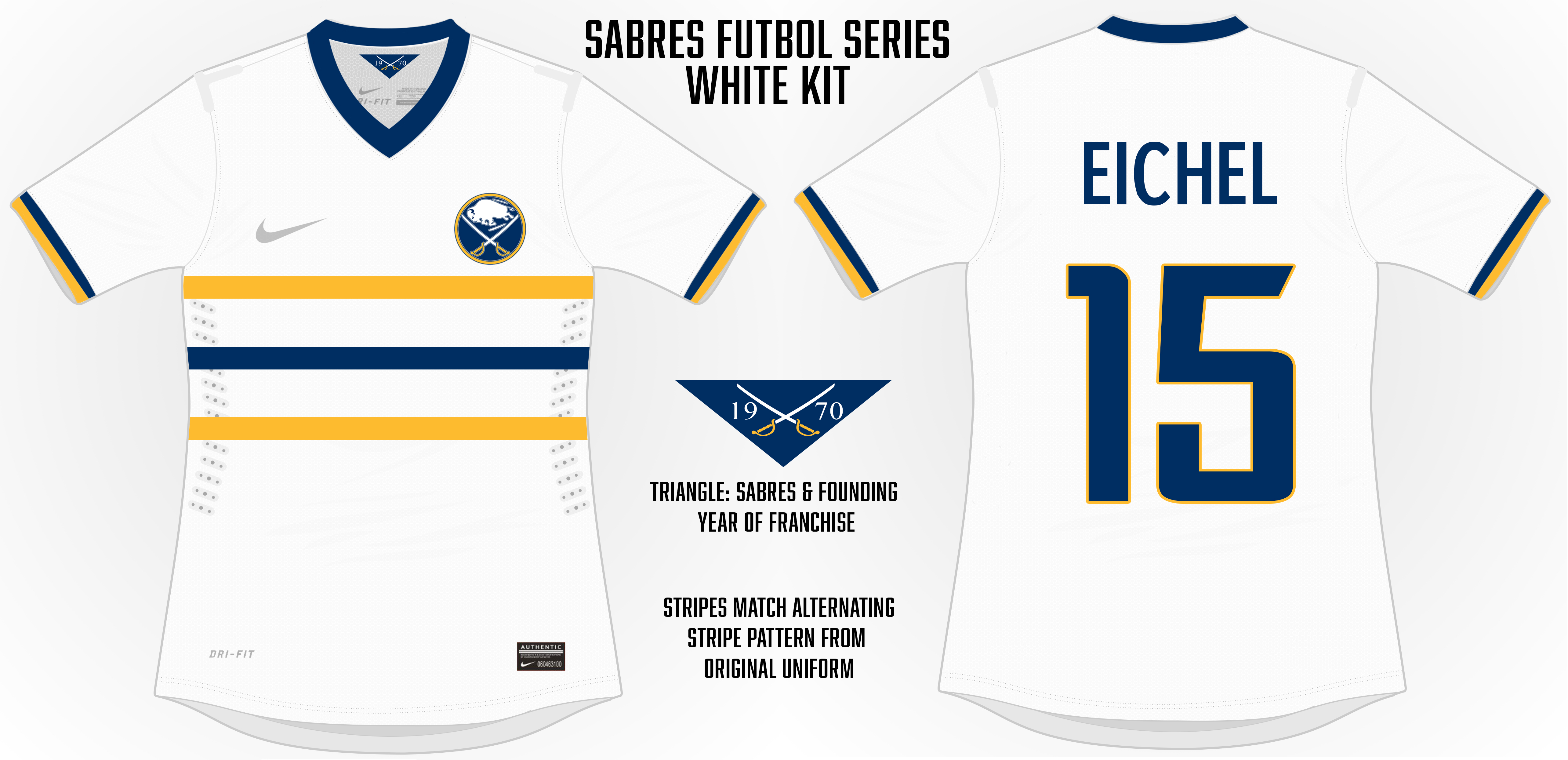 54f2f8a2f The Bills and Sabres Futbol Series Concepts – Two in the Box